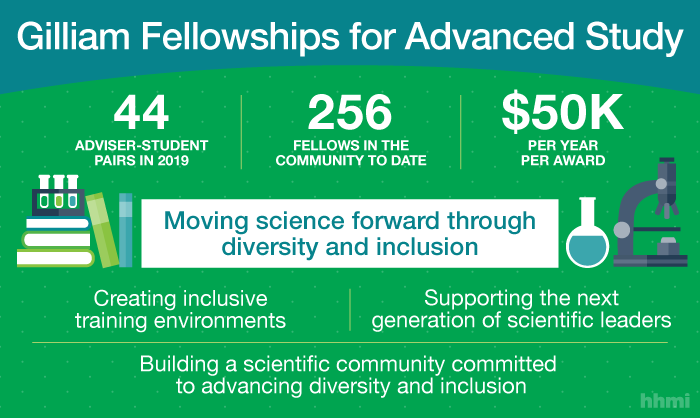 44 Gilliam Fellowships Awarded to Support Diversity and