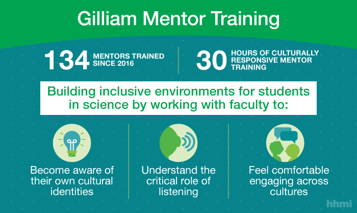HHMI's Gilliam Fellowship Program supports faculty in building inclusive environments for students.