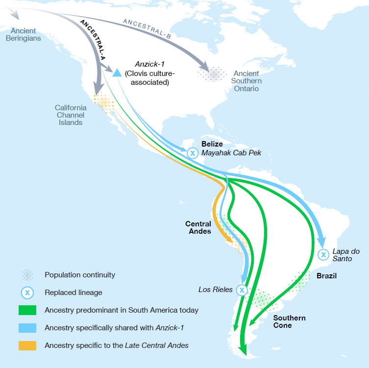 Map showing movement of Clovis people from North to South America.