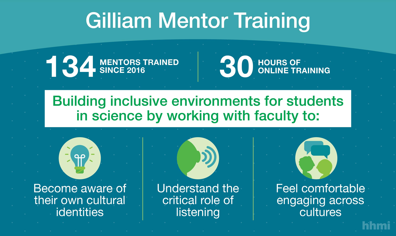 2020 Gilliam Mentor Training